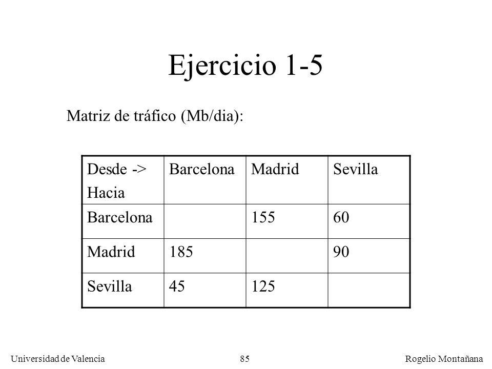 Ejercicio 1-5 Matriz de tráfico (Mb/dia): Desde -> Hacia Barcelona