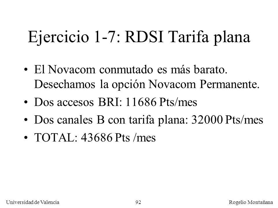 Ejercicio 1-7: RDSI Tarifa plana