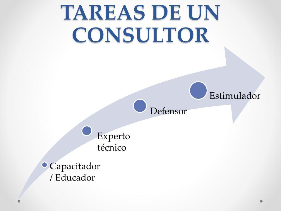 TAREAS DE UN CONSULTOR Estimulador Defensor Experto técnico