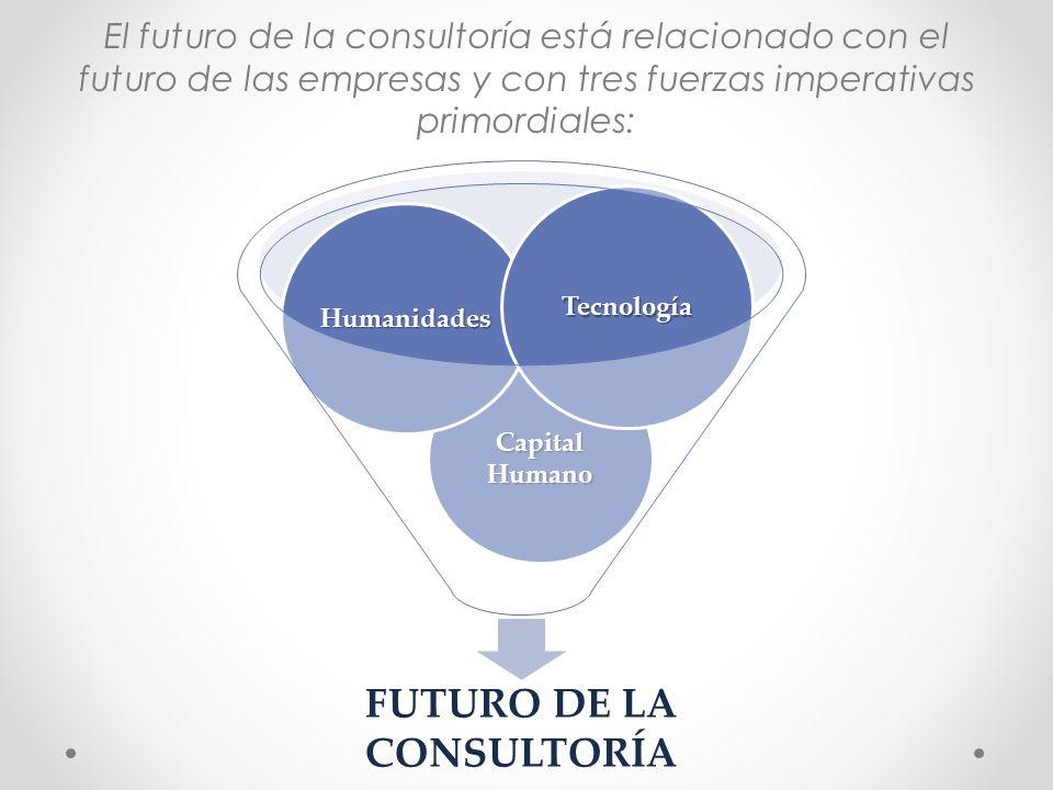 FUTURO DE LA CONSULTORÍA