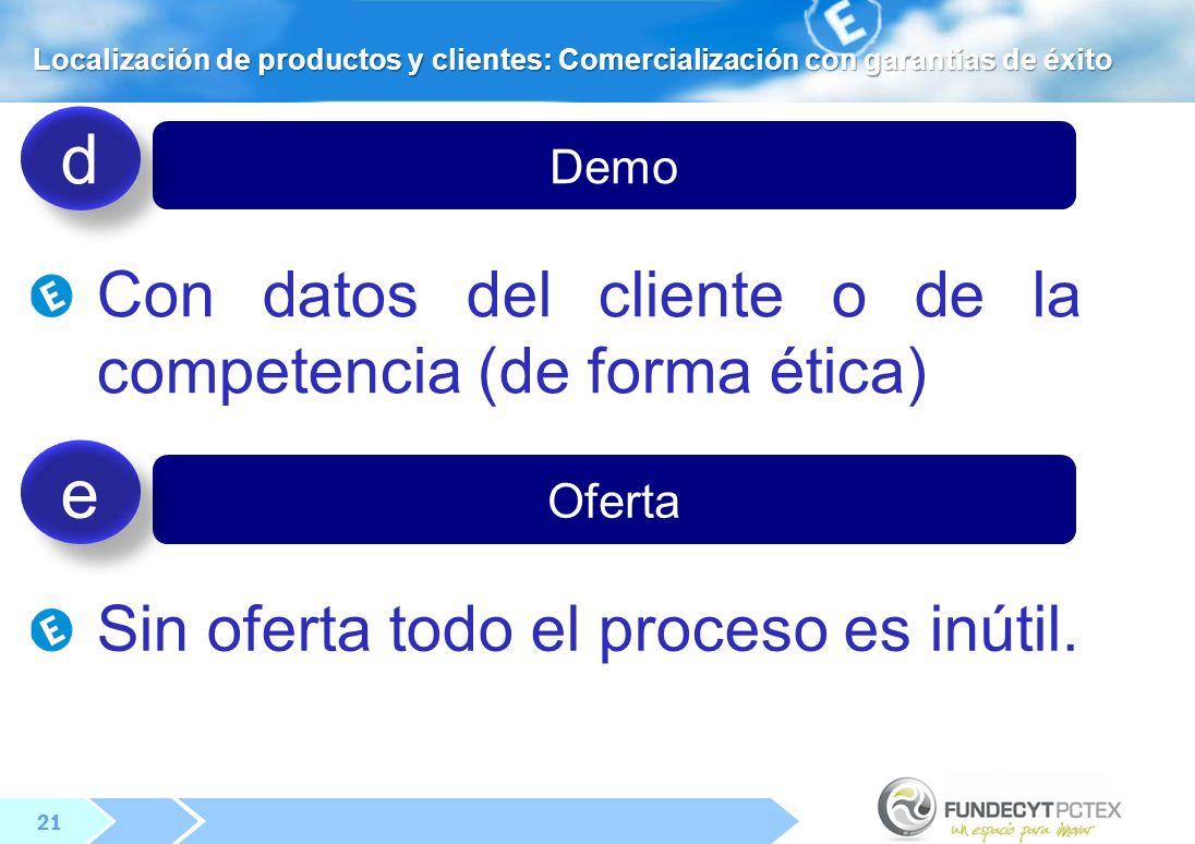d e Con datos del cliente o de la competencia (de forma ética)