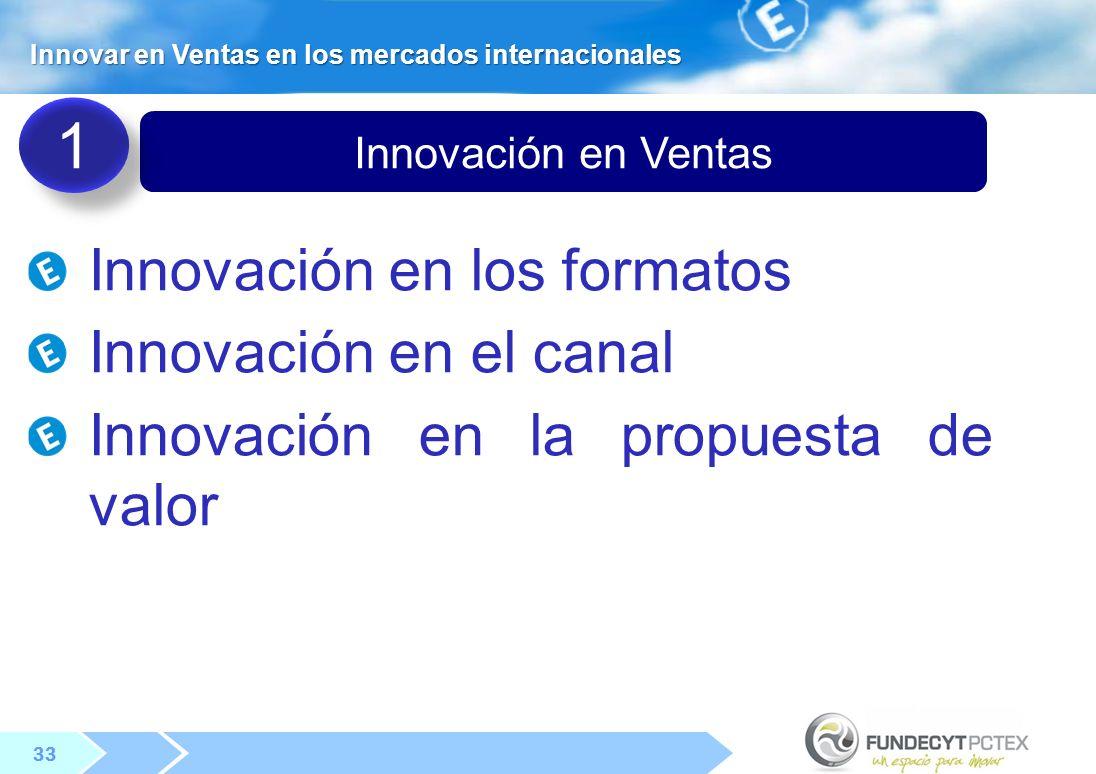 1 Innovación en los formatos Innovación en el canal