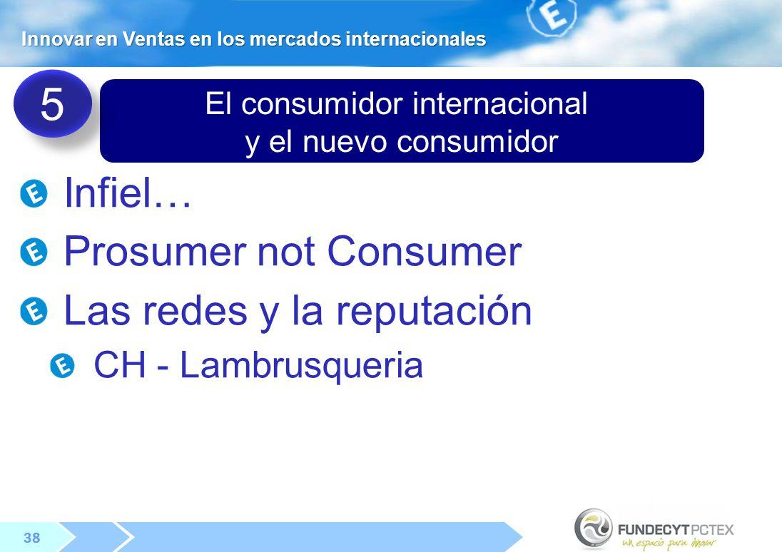 El consumidor internacional