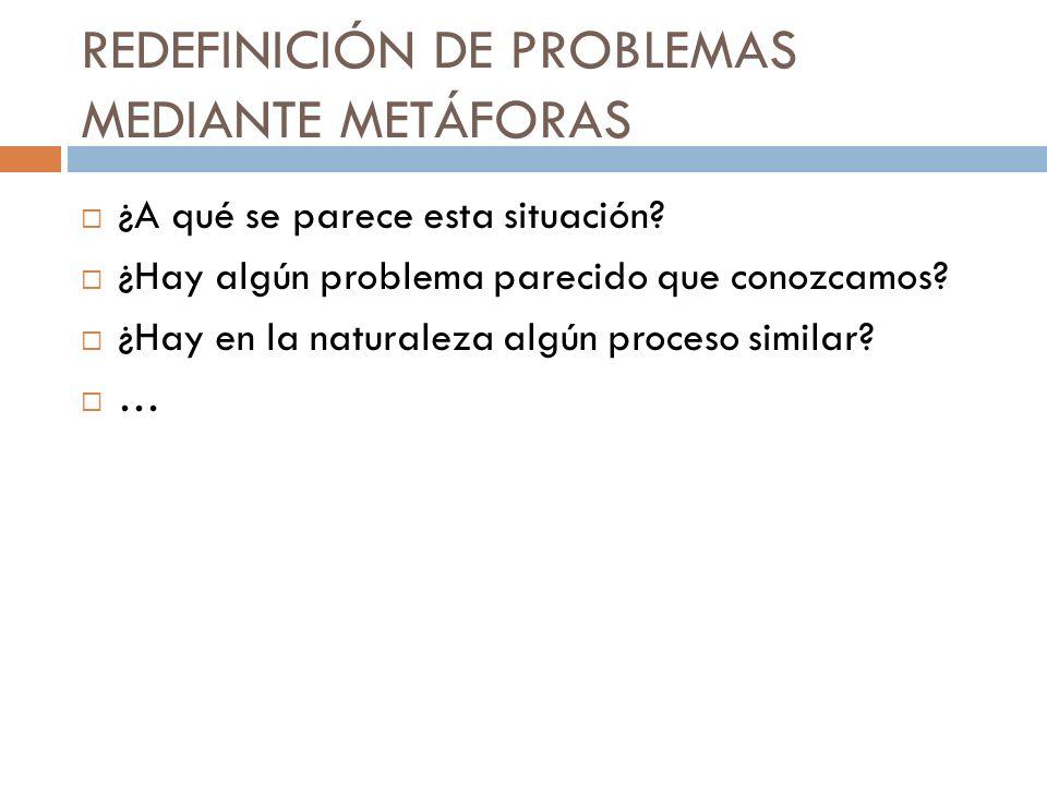 REDEFINICIÓN DE PROBLEMAS MEDIANTE METÁFORAS