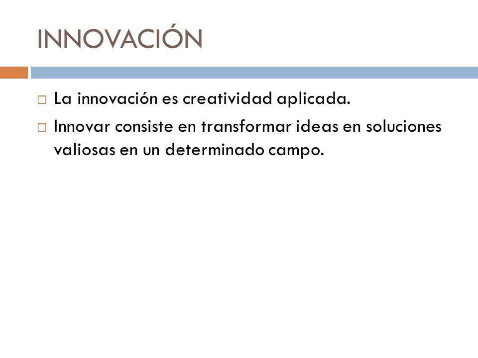 INNOVACIÓN La innovación es creatividad aplicada.