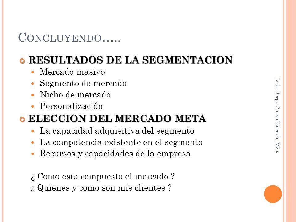 Concluyendo….. RESULTADOS DE LA SEGMENTACION ELECCION DEL MERCADO META