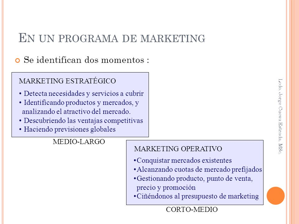 En un programa de marketing