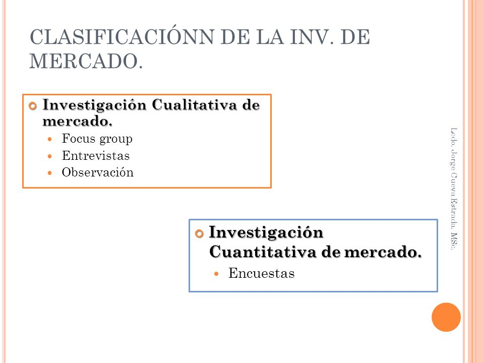 CLASIFICACIÓNN DE LA INV. DE MERCADO.