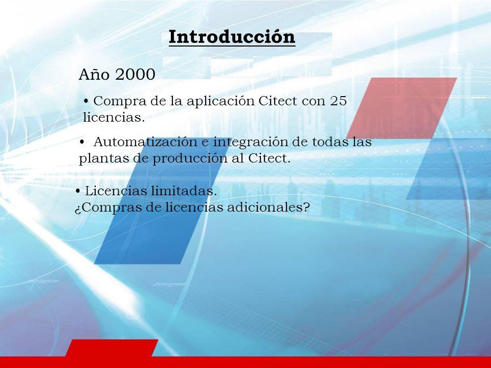 Introducción Año 2000 Compra de la aplicación Citect con 25 licencias.