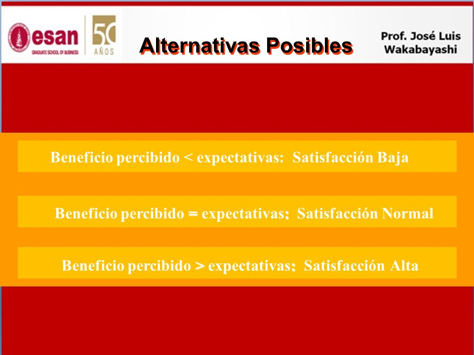 Beneficio percibido < expectativas: Satisfacción Baja