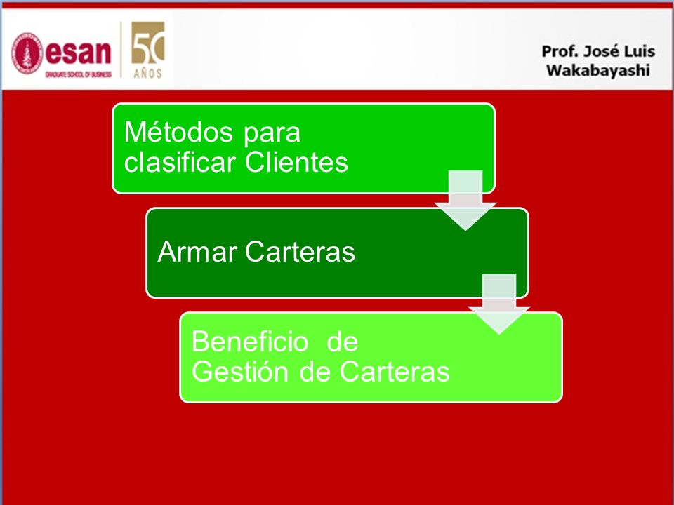 Métodos para clasificar Clientes