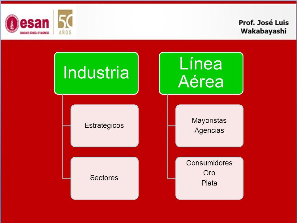 Línea Aérea Industria Mayoristas Estratégicos Agencias Consumidores