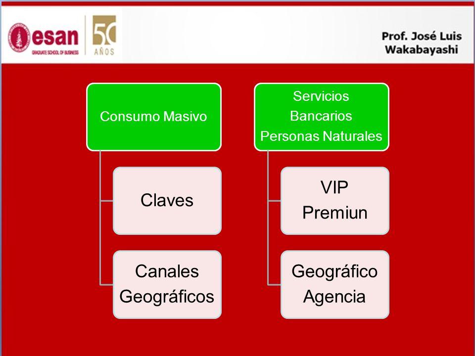 Claves Canales Geográficos VIP Premiun Geográfico Agencia
