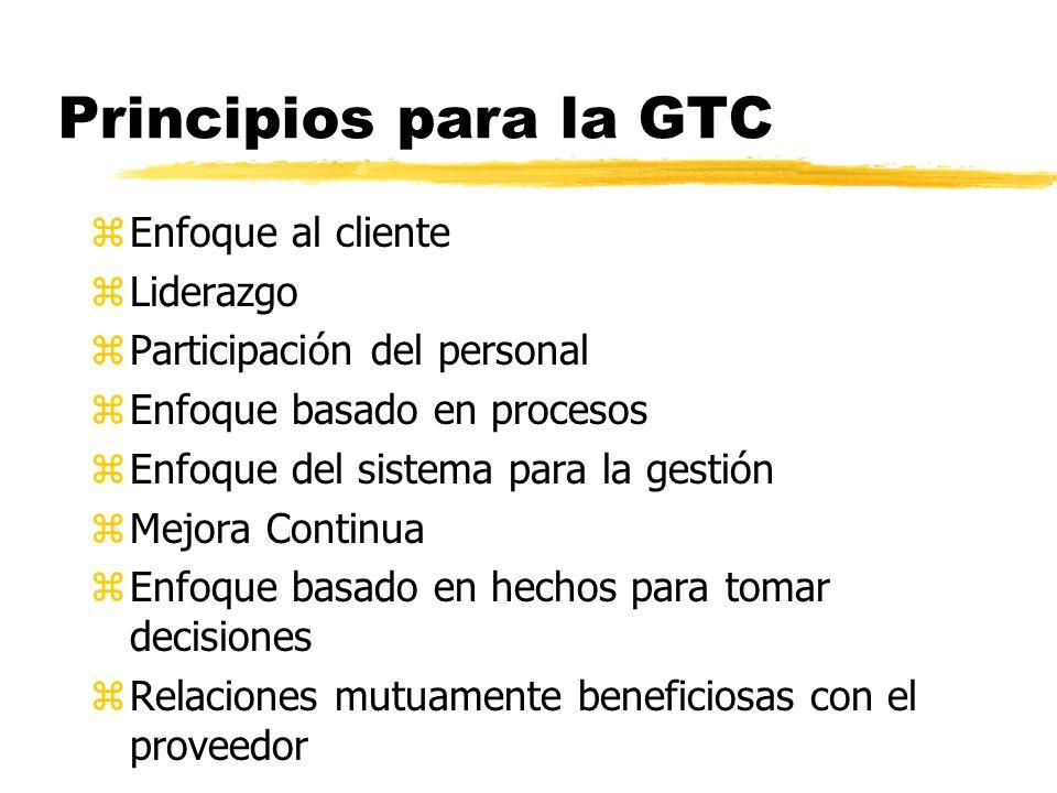 Principios para la GTC Enfoque al cliente Liderazgo