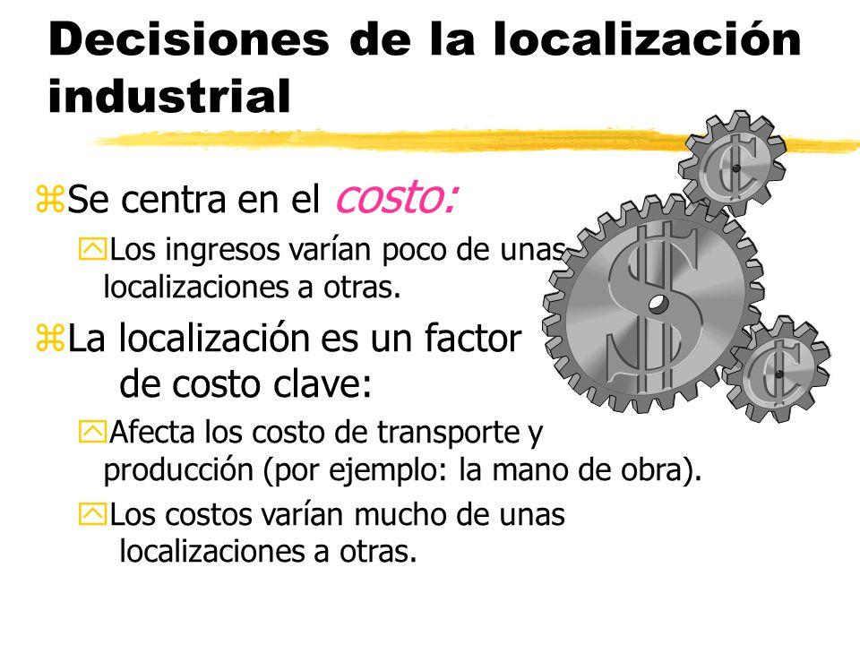 Decisiones de la localización industrial