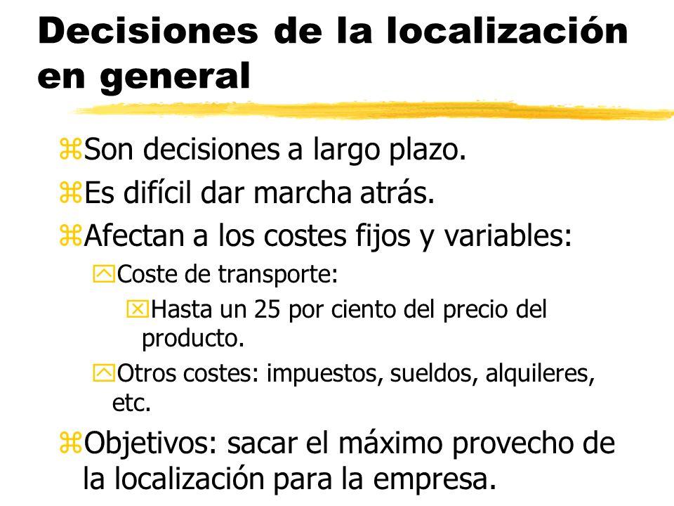 Decisiones de la localización en general