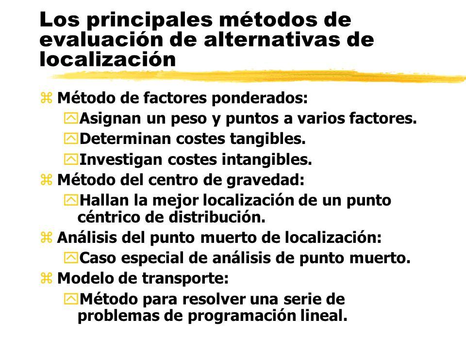 Los principales métodos de evaluación de alternativas de localización