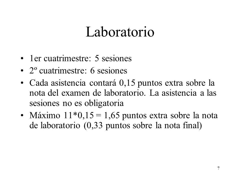 Laboratorio 1er cuatrimestre: 5 sesiones 2º cuatrimestre: 6 sesiones