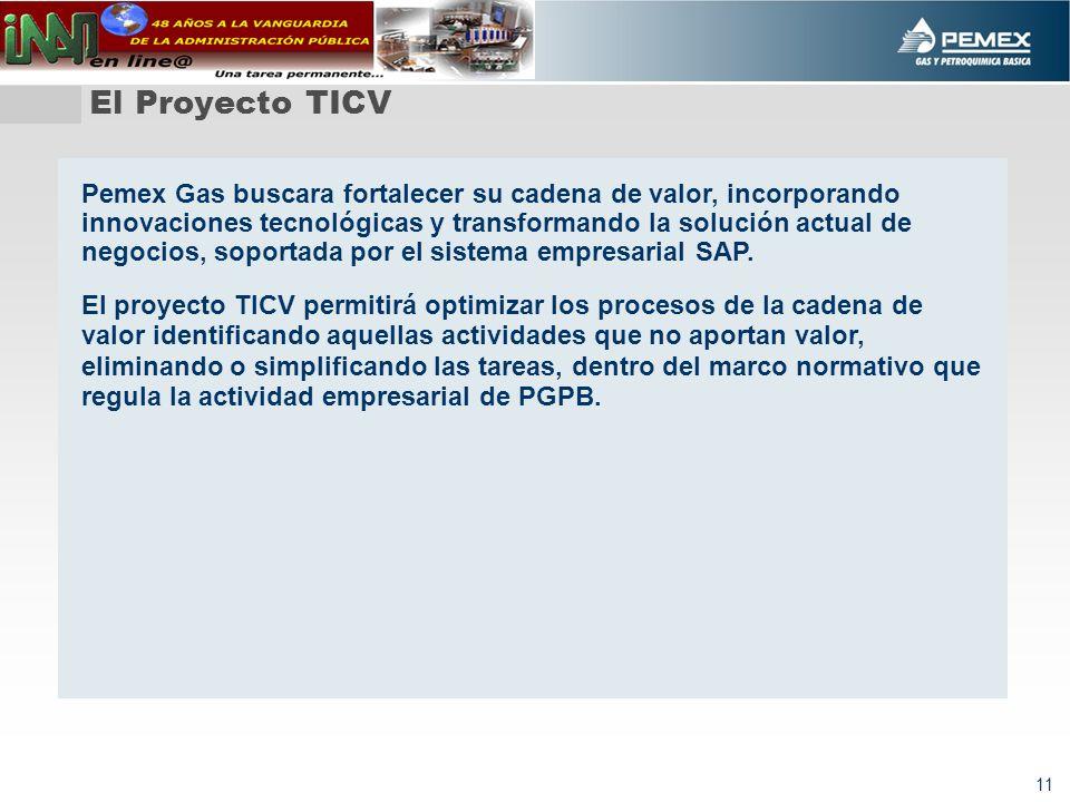 El Proyecto TICV