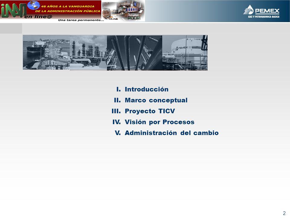 I. Introducción II. Marco conceptual. III. Proyecto TICV.