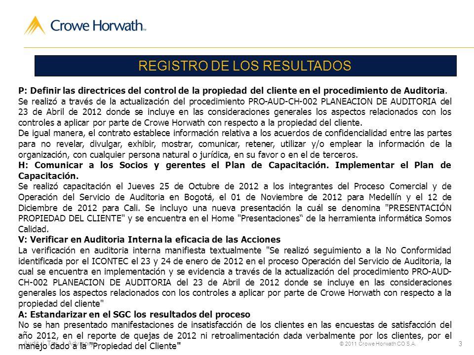 REGISTRO DE LOS RESULTADOS