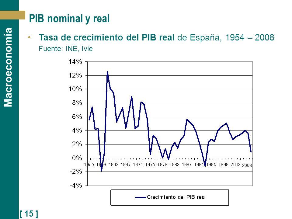 PIB nominal y real Tasa de crecimiento del PIB real de España, 1954 – 2008 Fuente: INE, Ivie 2008