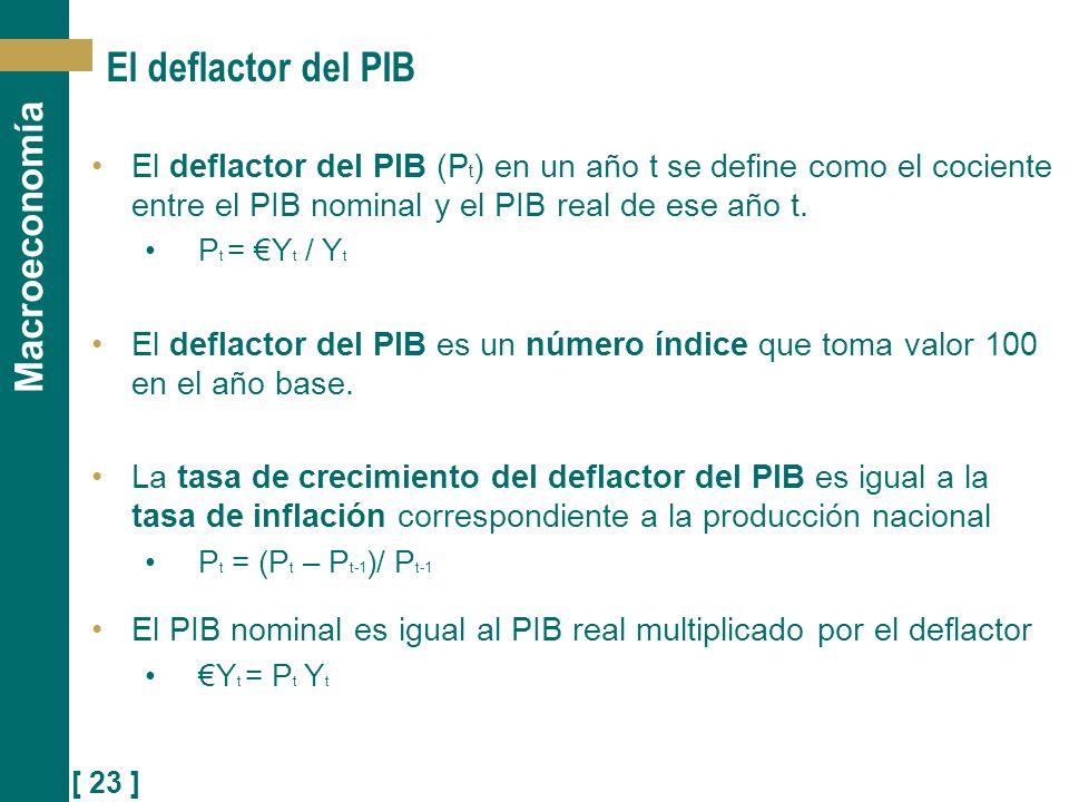 El deflactor del PIBEl deflactor del PIB (Pt) en un año t se define como el cociente entre el PIB nominal y el PIB real de ese año t.