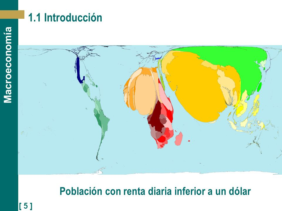 Población con renta diaria inferior a un dólar