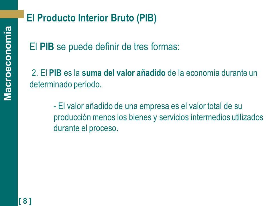 El Producto Interior Bruto (PIB)