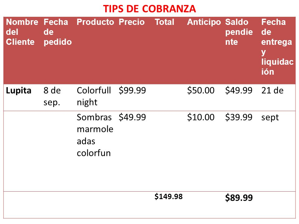 TIPS DE COBRANZA Lupita 8 de sep. Colorfull night $99.99 $50.00 $49.99