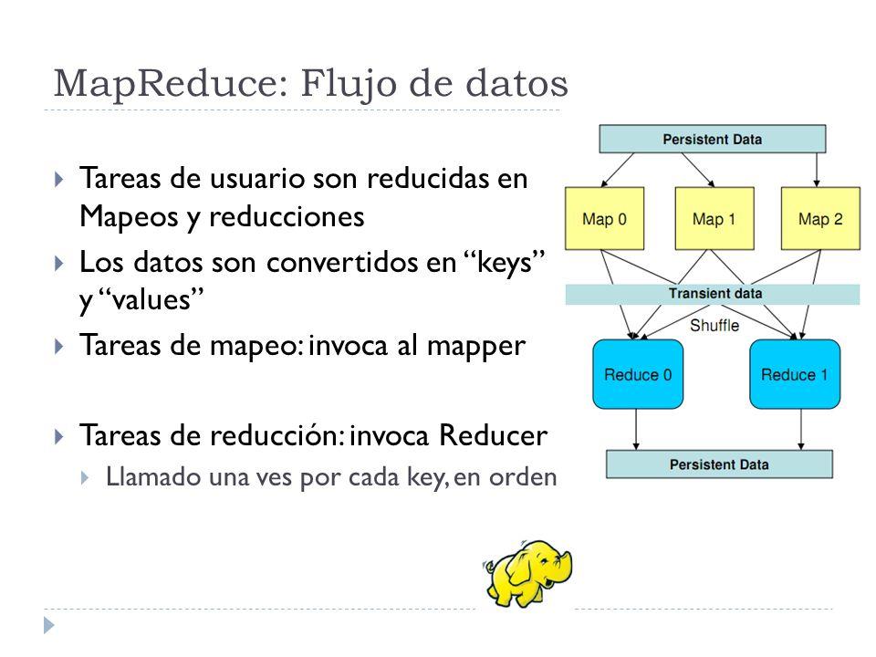 MapReduce: Flujo de datos