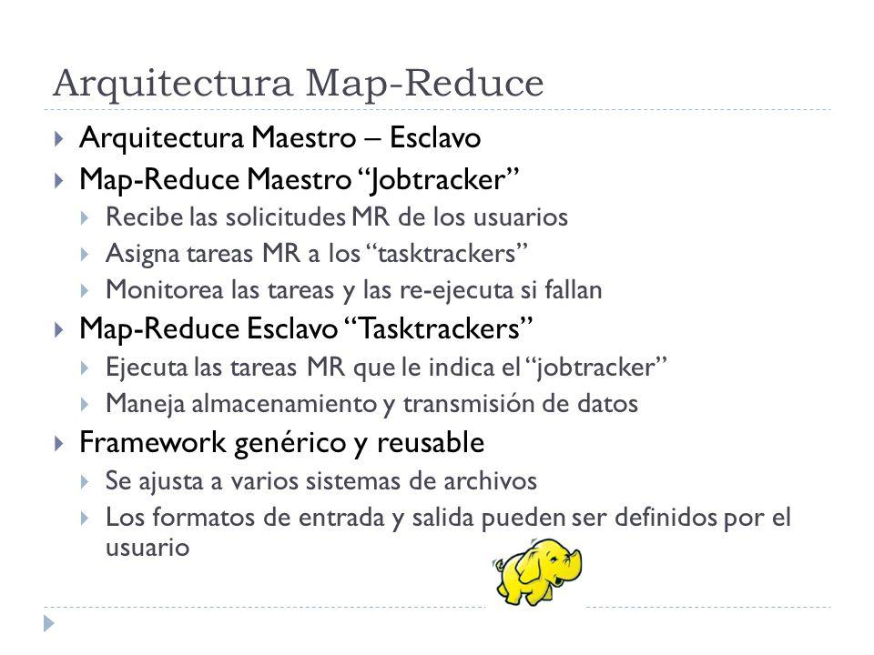 Arquitectura Map-Reduce