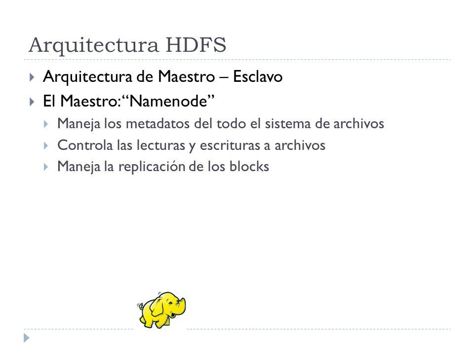 Arquitectura HDFS Arquitectura de Maestro – Esclavo