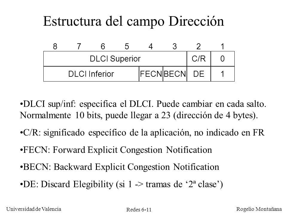 Estructura del campo Dirección