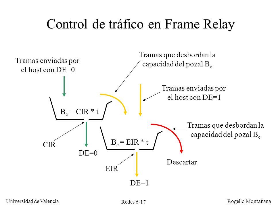 Control de tráfico en Frame Relay