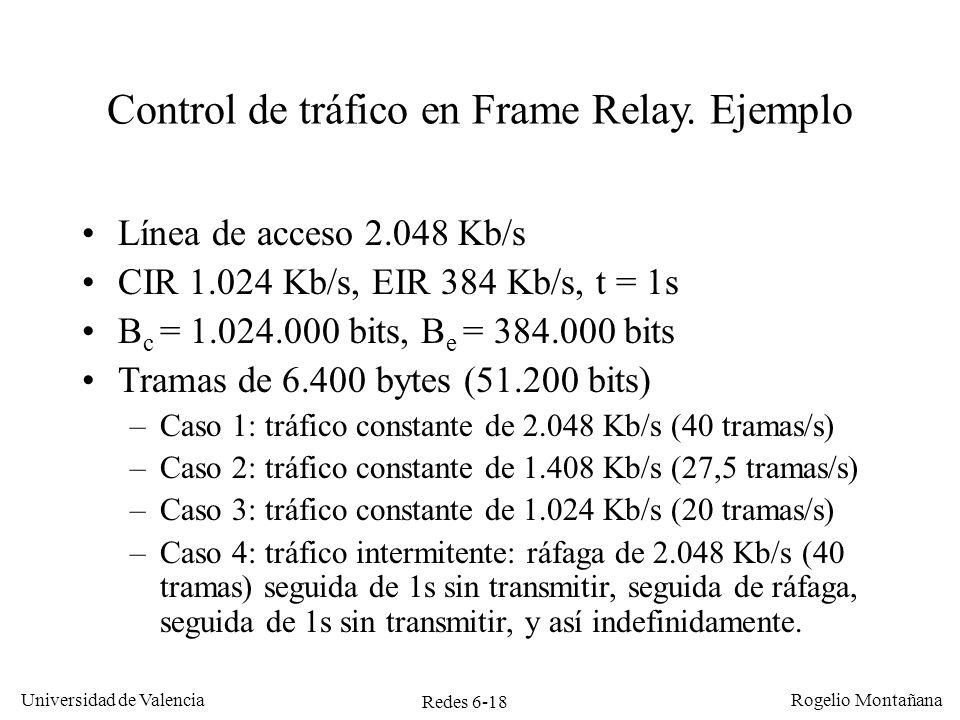 Control de tráfico en Frame Relay. Ejemplo