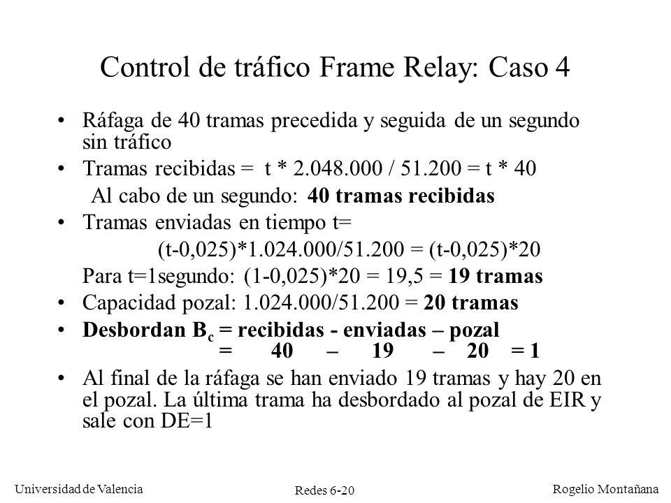Control de tráfico Frame Relay: Caso 4