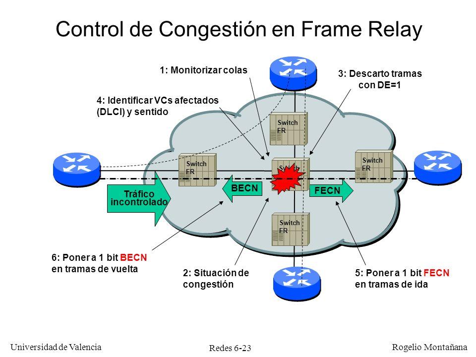 Control de Congestión en Frame Relay