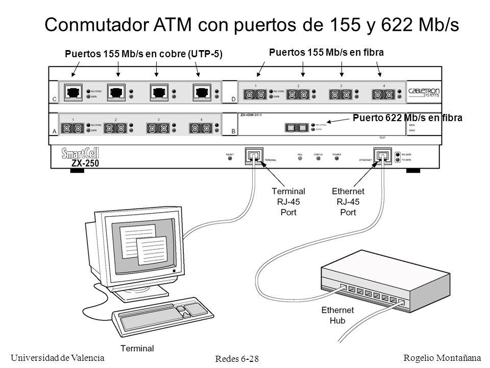 Conmutador ATM con puertos de 155 y 622 Mb/s