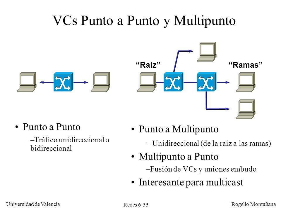 VCs Punto a Punto y Multipunto