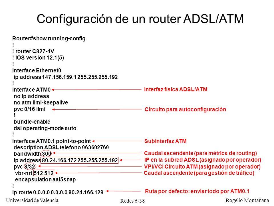 Configuración de un router ADSL/ATM