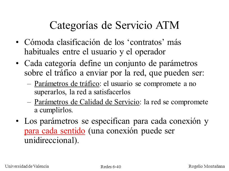 Categorías de Servicio ATM