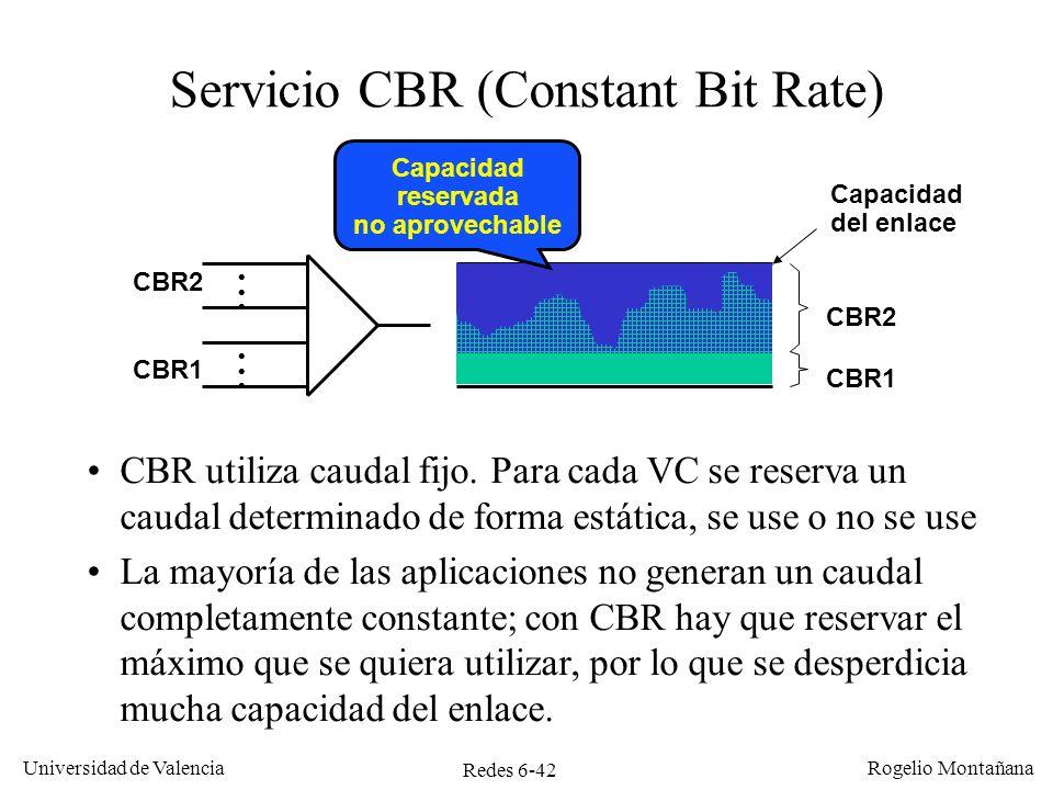 Servicio CBR (Constant Bit Rate)