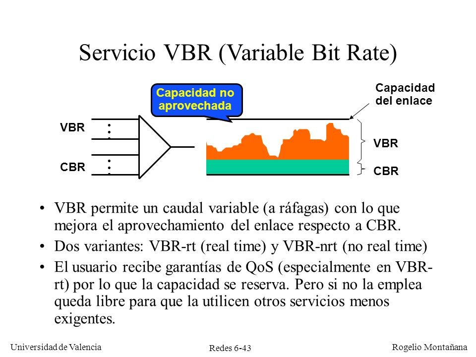 Servicio VBR (Variable Bit Rate)