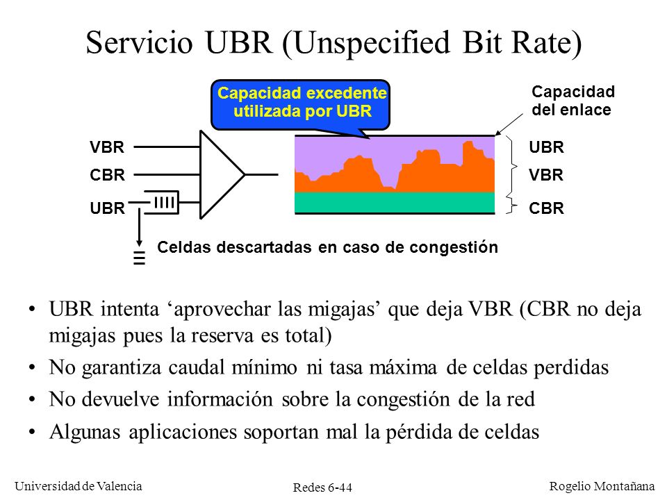 Servicio UBR (Unspecified Bit Rate)