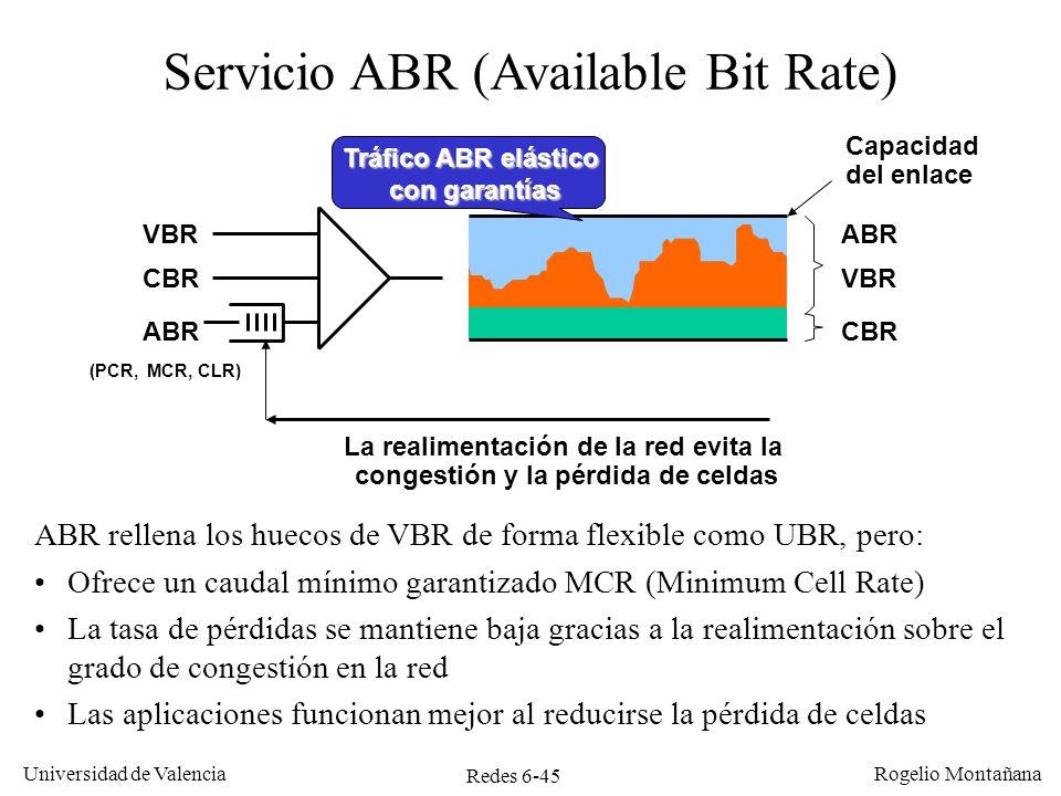 La realimentación de la red evita la congestión y la pérdida de celdas