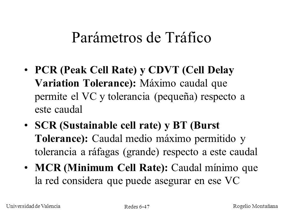 Redes Frame Relay y ATM Parámetros de Tráfico.