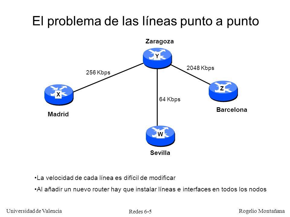 El problema de las líneas punto a punto