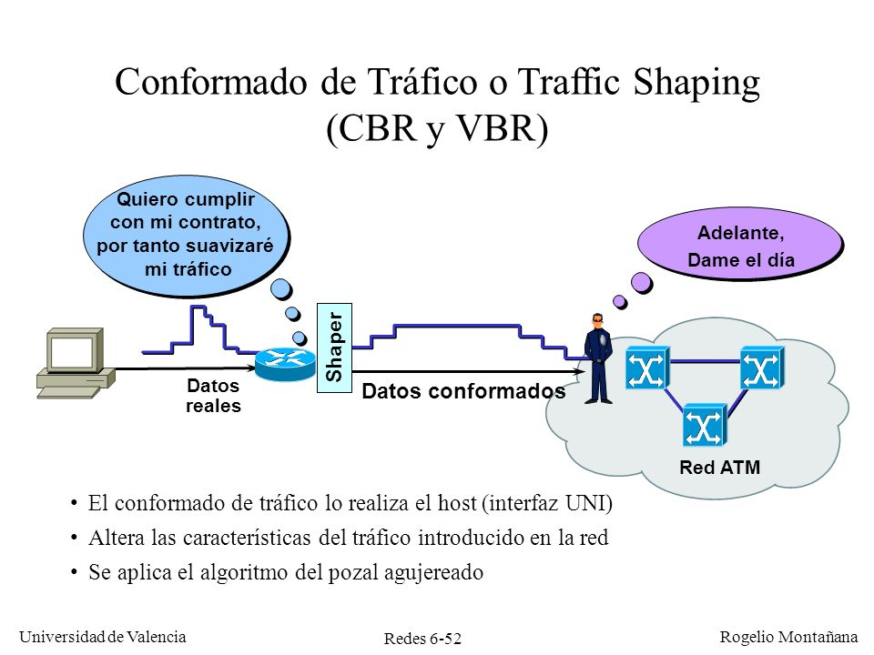 Conformado de Tráfico o Traffic Shaping (CBR y VBR)