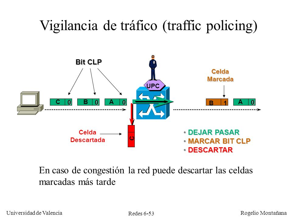 Vigilancia de tráfico (traffic policing)
